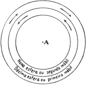 fig 6