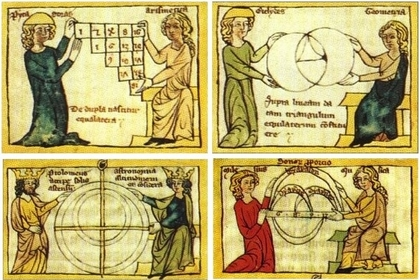 """In Medieval universities students learned the ""quadrivium"" of arithmetic, music, geometry, and astronomy."""