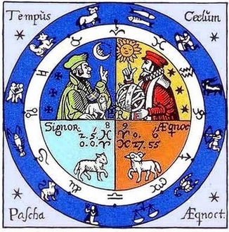 zodiak