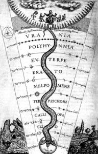 La Musique des Sphères. Bonsoir,. Zodiaque. Le Christ apollinien au centre du zodiaque. (Illustration italienne du XI° siècle).