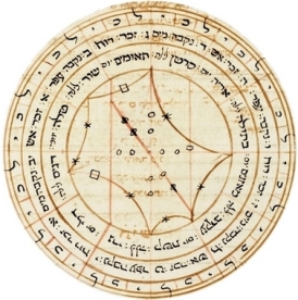 Astrological annotations copied by David Franco Mendes. Amsterdam, 1788.