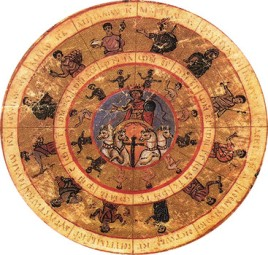Helios in his chariot, surrounded by symbols of the months and of the zodiac.