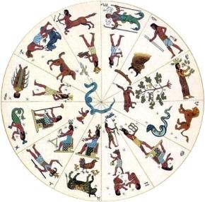 EGYPTIAN PLANISPHERE OF ZODIACAL