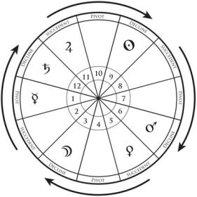 diagrama 2