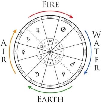 diagrama 3