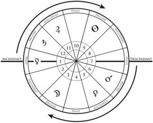 diagrama 6