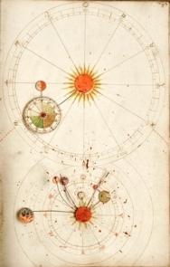 Flemish astronomical manuscript, c. 1800 with volvelles