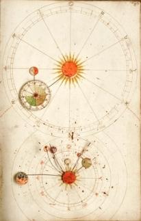 Flemish astronomical manuscript, c. 1800 with volvelles