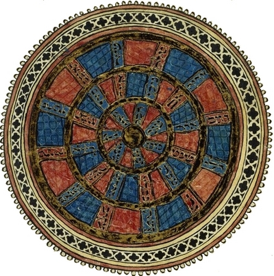 Astrological chart in Hebrew -Illuminated manuscript in the British Museum