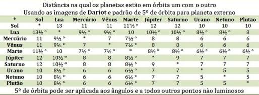 orbitas-2
