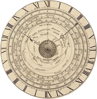 antique-scientific-diagram-astronomical-clock