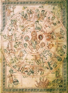 cosmological-scheme-calendar-of-zwiefalten-1145-ce