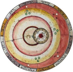 ohannes-schoner-aeqvatorivm-astronomicvm-1521