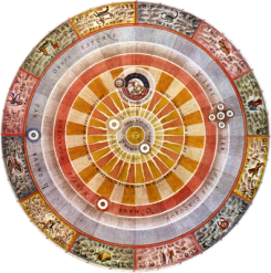 ptolomeu-heliocentrismo