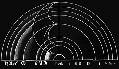 Pythagorean Theory of Colour and Music